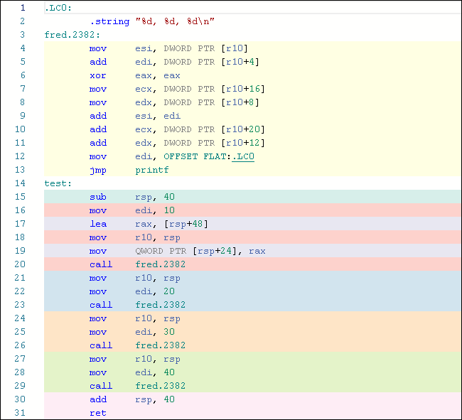 nested function c