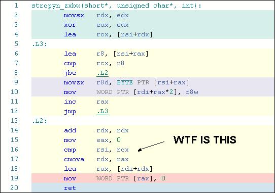 gcc 9.3 code